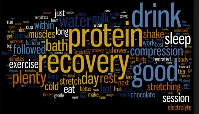 How Food Can Help Your Body Recover Faster After Exercise